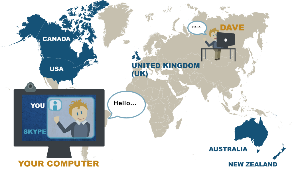 ANGLOSPHERE MEANS CANADA, THE USA, THE UNITED KINDOM (UK), AUSTRALIA AND NEW ZEALAND. WITH THE FREE PROGRAM LIKE SKYPE YOU CAN TALK WITH PEOPLE ALL OVER THE WORLD FACE TO FACE VIA YOUR CAMERA
