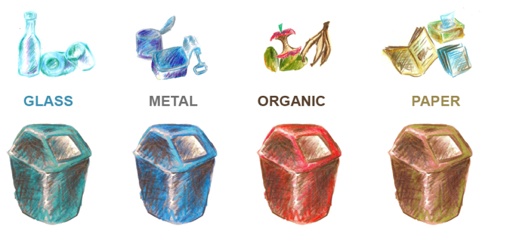 A DRAWING SHOWING HOW TO SEPARATE TRASH INTO GLASS, PAPER, METAL AND ORGANIC FOOD